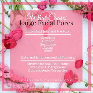 What Causes Large Facial Pores