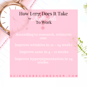 How long does it take for retinoids to work?