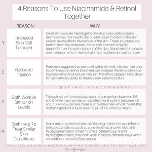 4 Reasons To Use Niacinamide and Retinol Together
